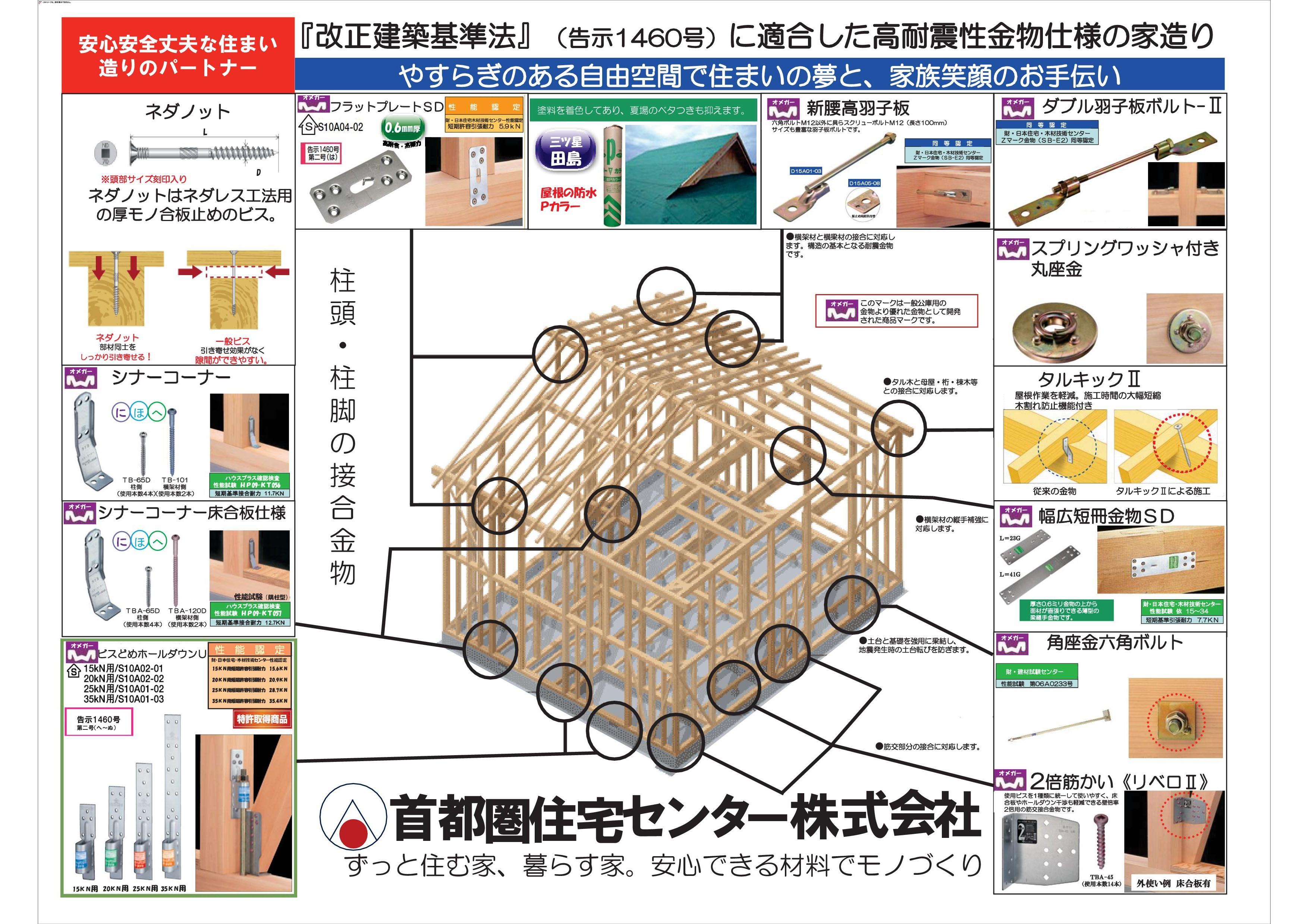 構造(金物)